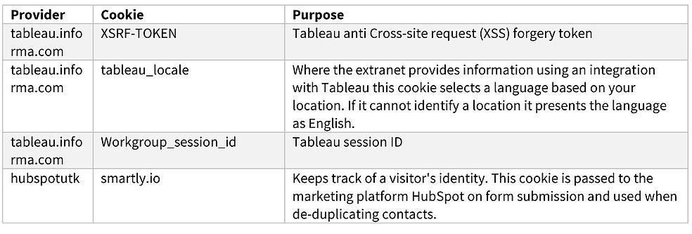 Table2-cookie-policy